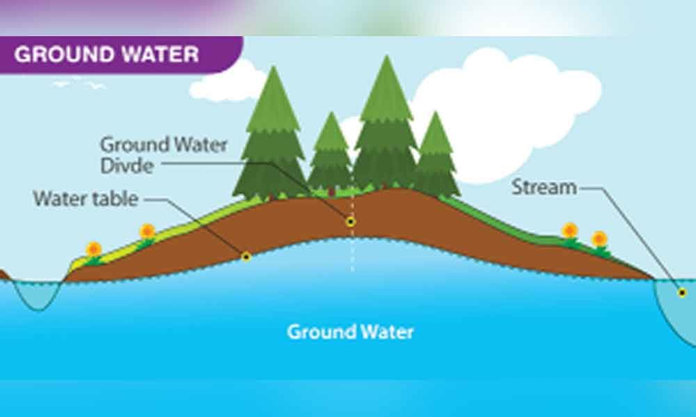 Hyderabad: National seminar delves into groundwater management law