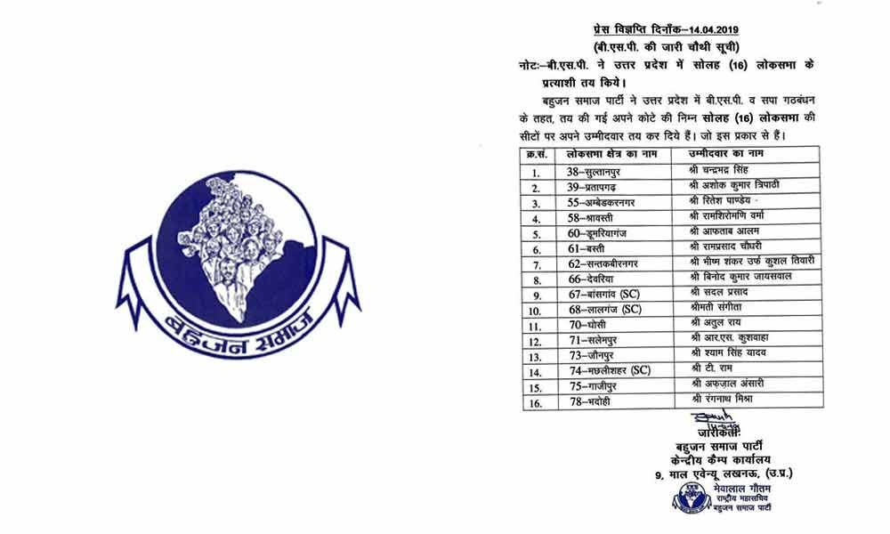 BSP announces candidates for 16 Lok Sabha seats of UP