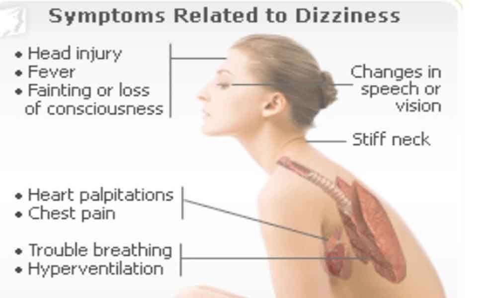 Causes, symptoms & diagnosis of Vertigo