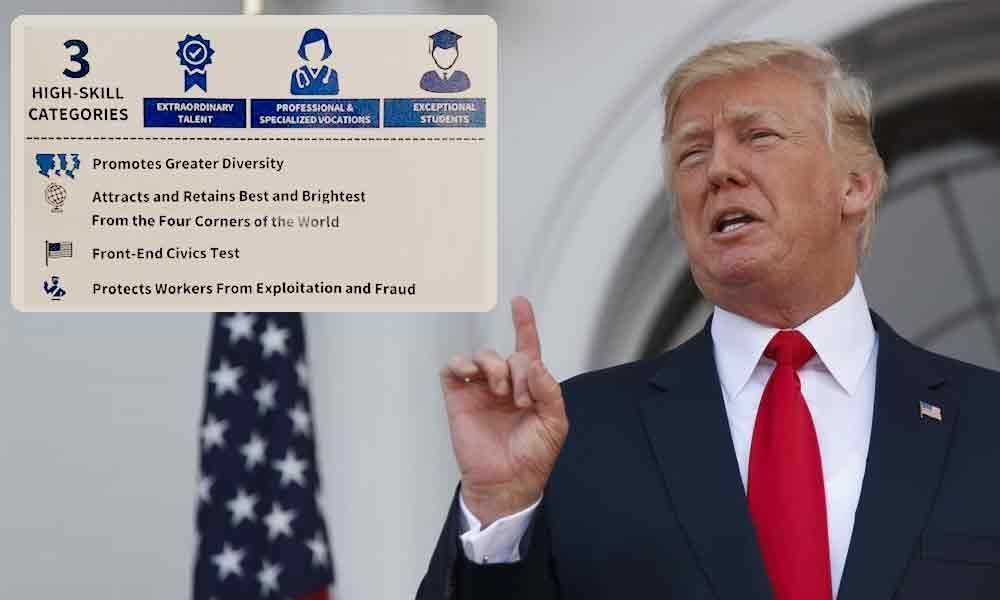 Trumps New US Entry Plan : US to replace Green Card with Build America visa