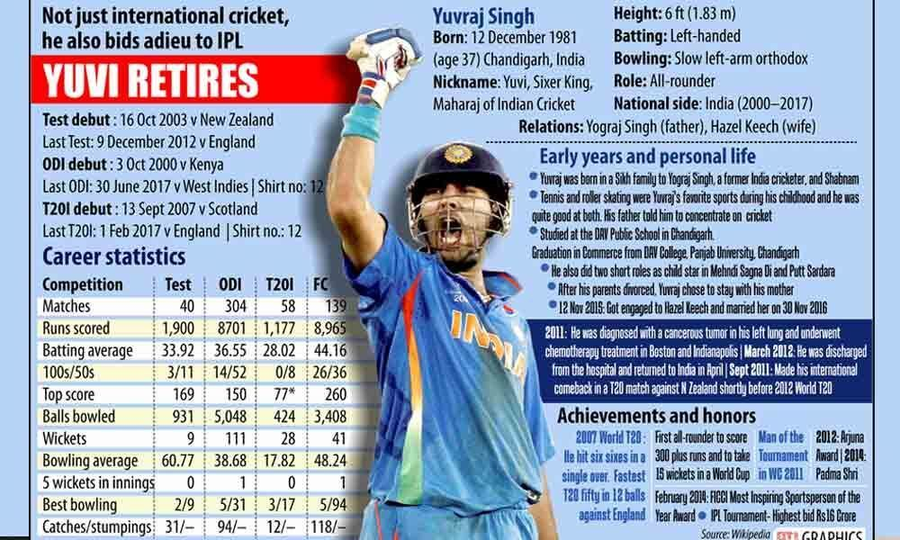 The man who beat cancer: The many highs of Yuvi