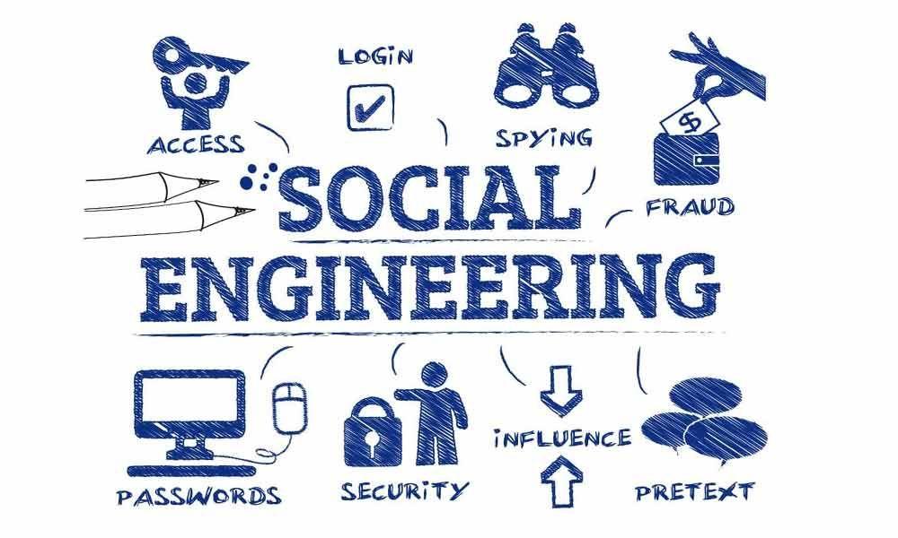 Persecuting masses through social engineering