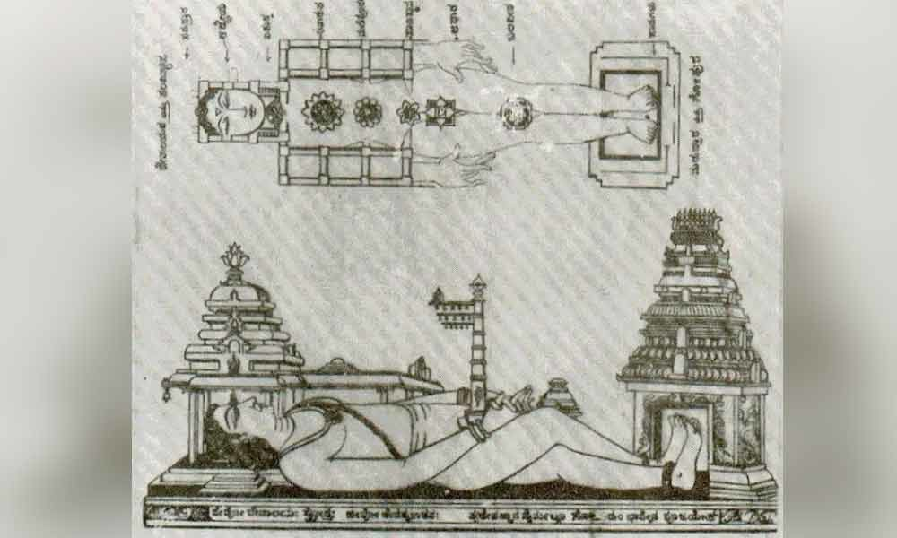 Temple Thursdays- Temple Science- Shocking science behind Hindu Temples