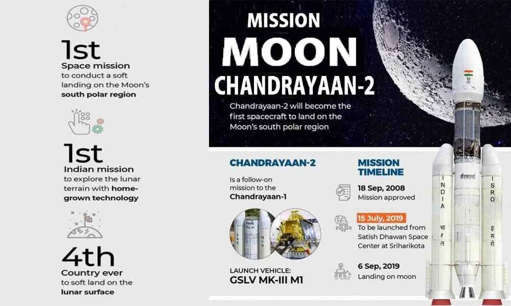 Stage set for Chandrayaan 2 launch today at 2.43 pm