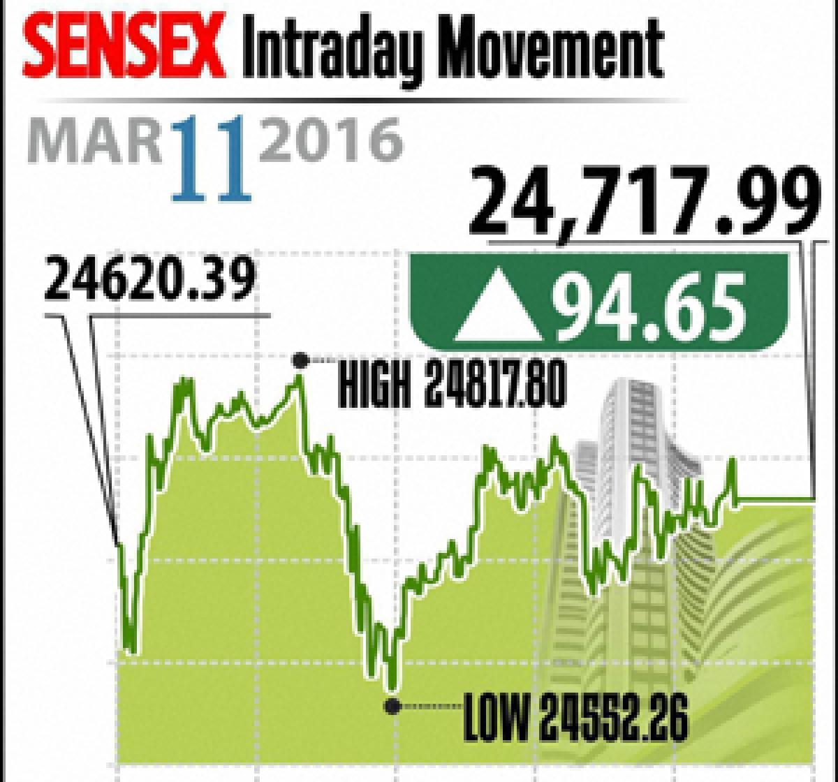 Markets back in green amid volatile trade