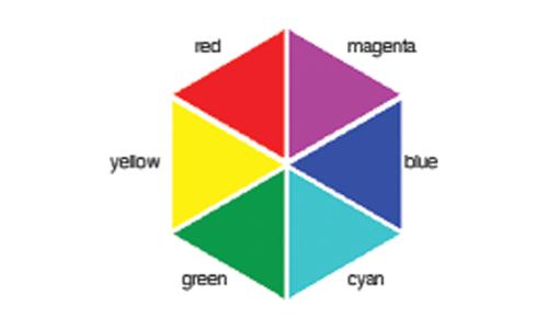 Colourless colour wheel