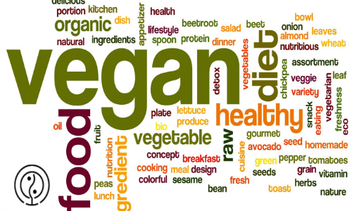 Deliberations on being a vegan