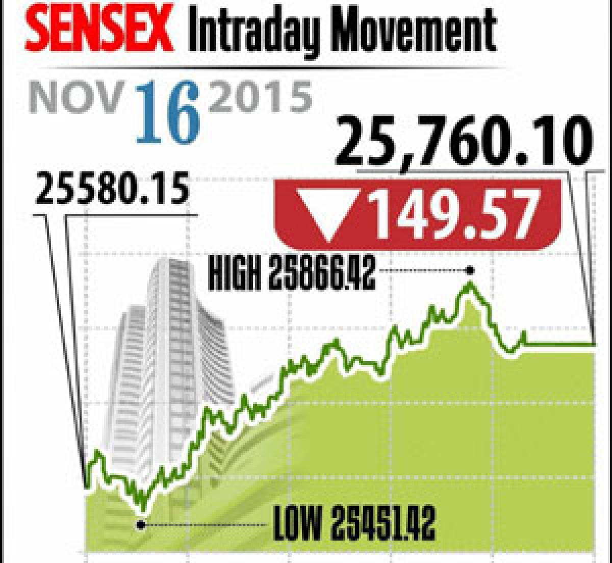 Mkts recovery led by bank shares