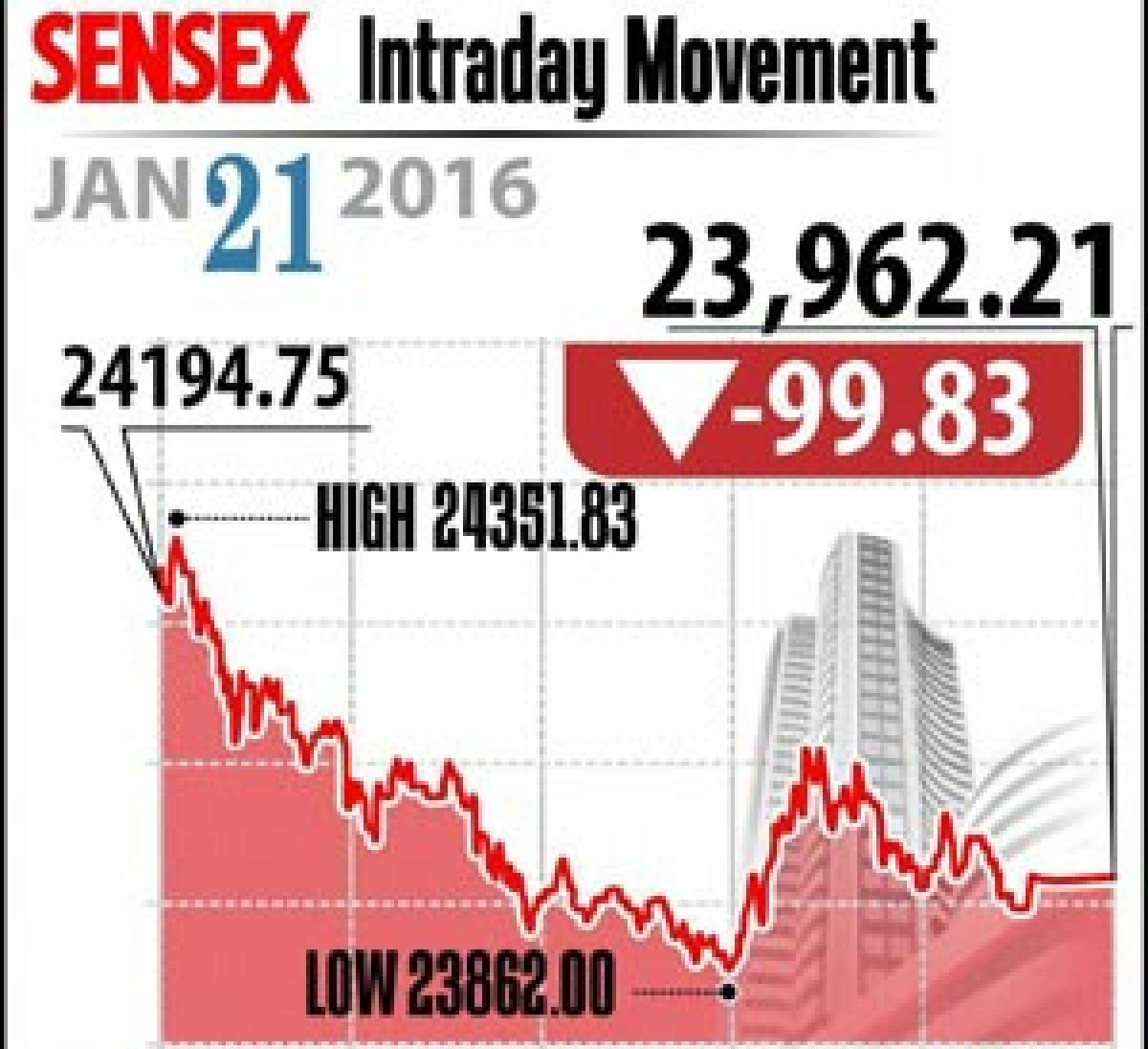 Markets down on oil woes