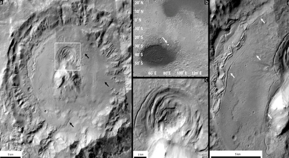 'Funnel' on Mars could host key ingredients for habit