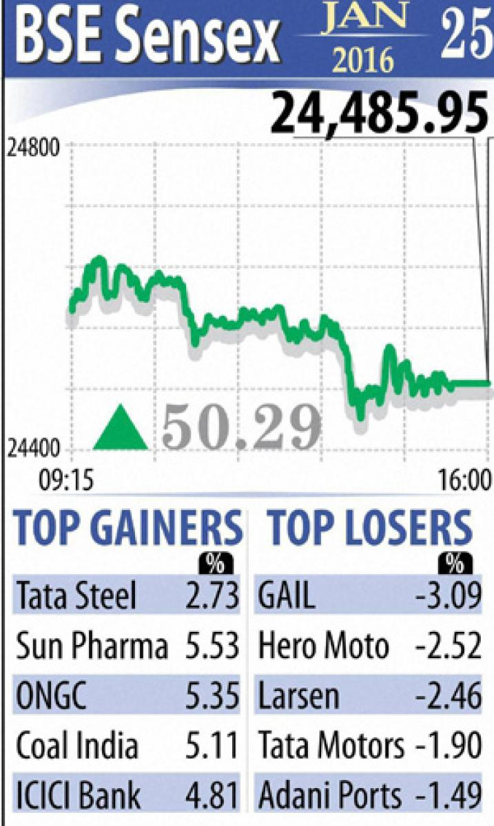 Markets end flat on global cues