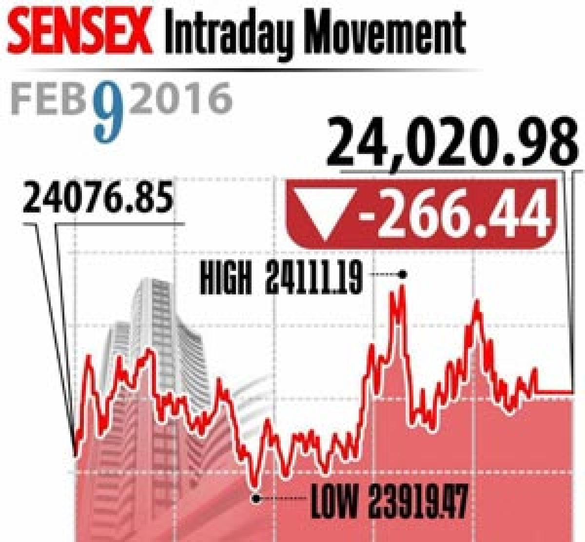 Fund outflows, IT stocks hit markets