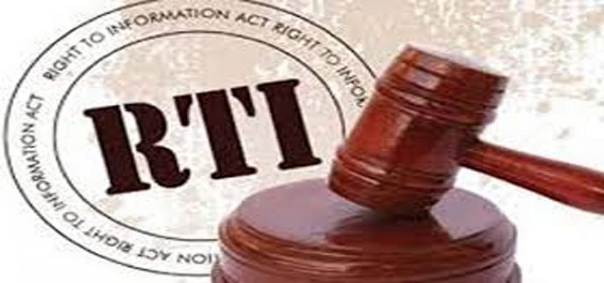 Terror on research through RTI not welcome