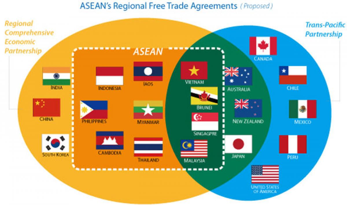 FTAs leading to increased Imports and Exports