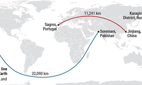 This ocean path will take you on the longest straight-line journey on Earth