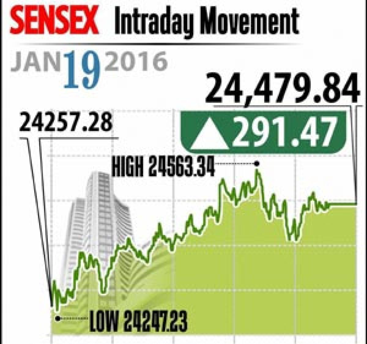 Markets on bargain hunt