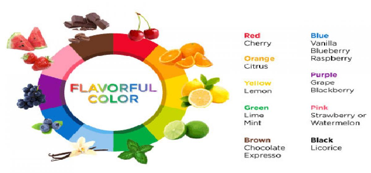 Flavours and colours