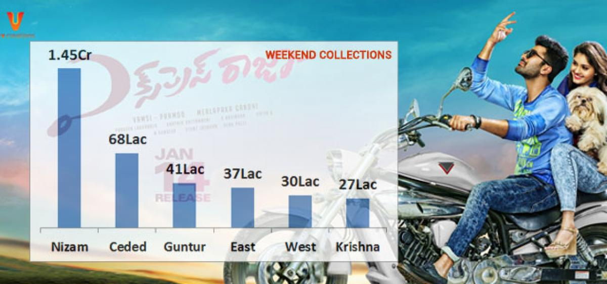 Express Raja region wise weekend collections