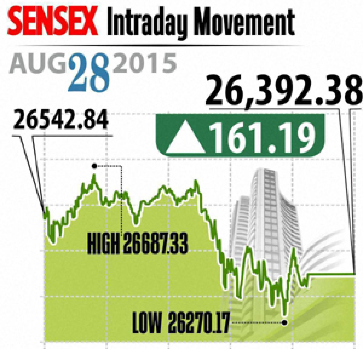 Markets upbeat over global cues
