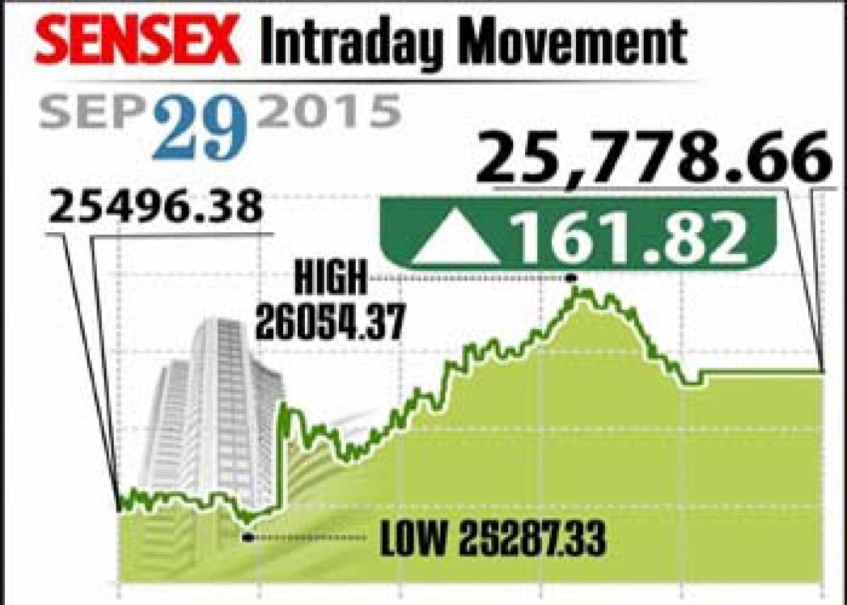 Rate cut lifts markets