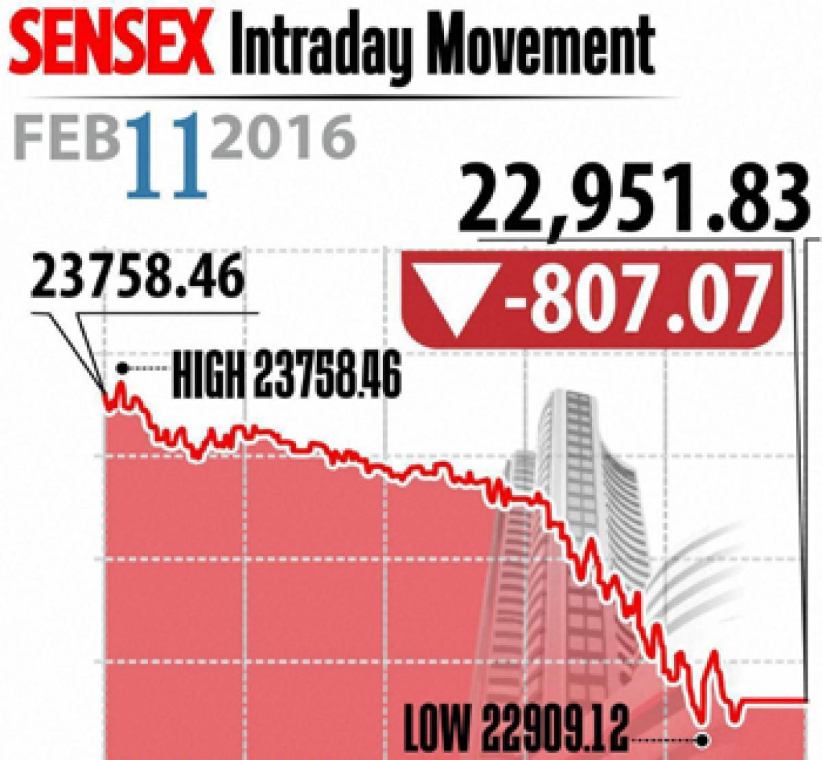 Mayhem in stock markets