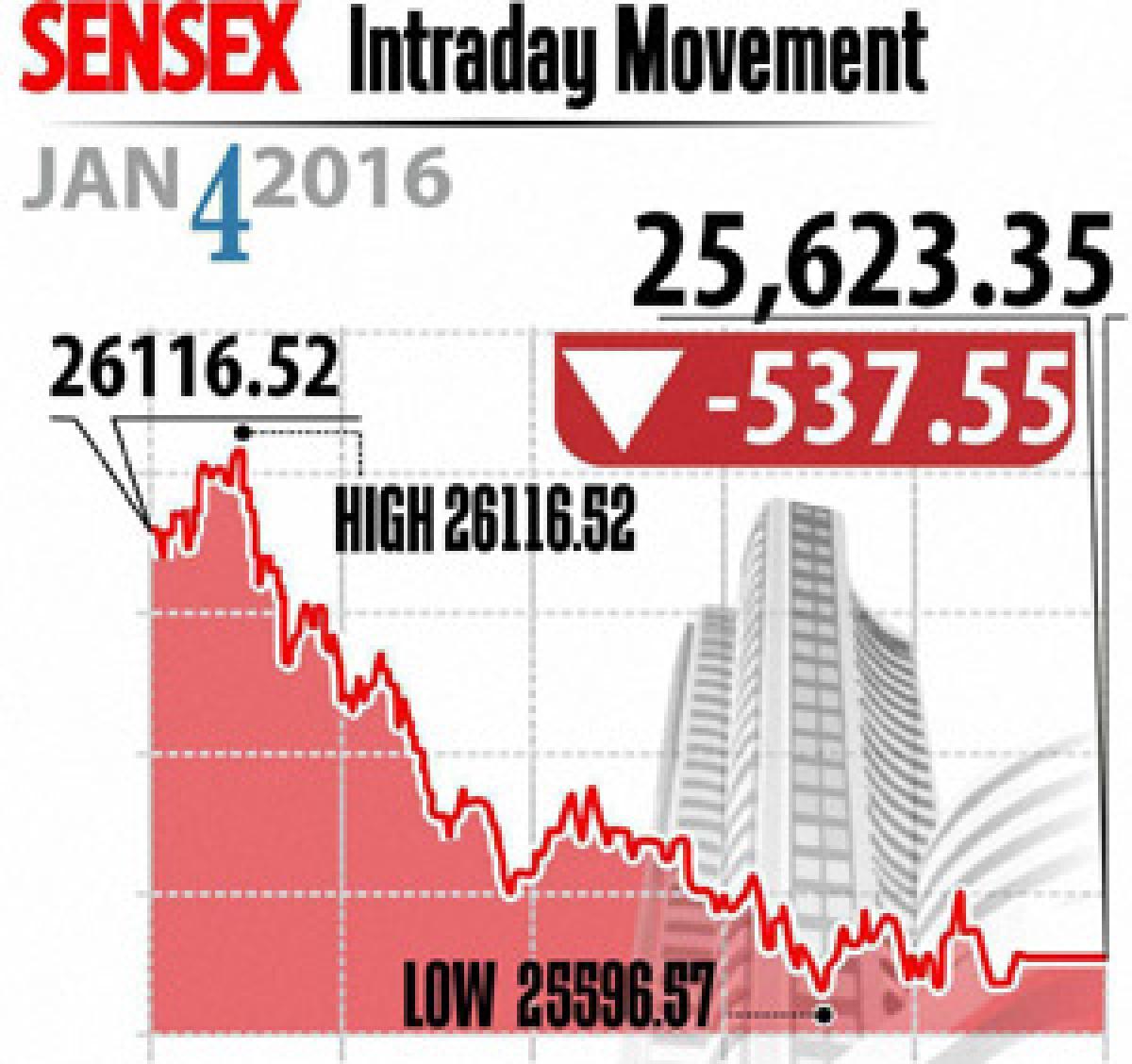Markets plunge over China crash