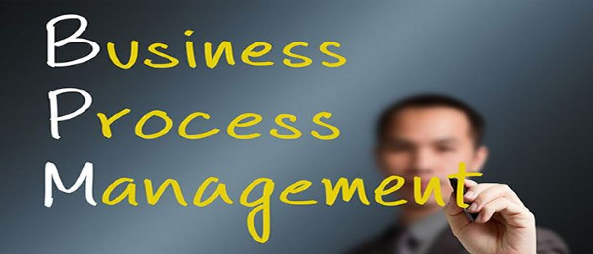 Indian Business Process Management industry largest in world