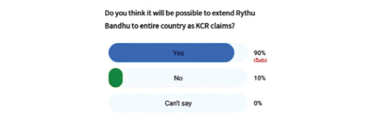 Do you think it will be possible to extend Rythu Bandhu to entire country as KCR claims?