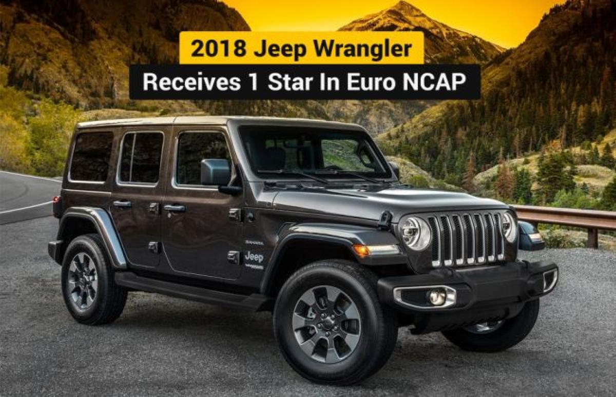 India-bound 2018 Jeep Wrangler Scores 1 Star In Euro NCAP Crash Tests