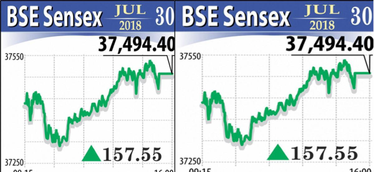 Markets race ahead for 6th day in a row