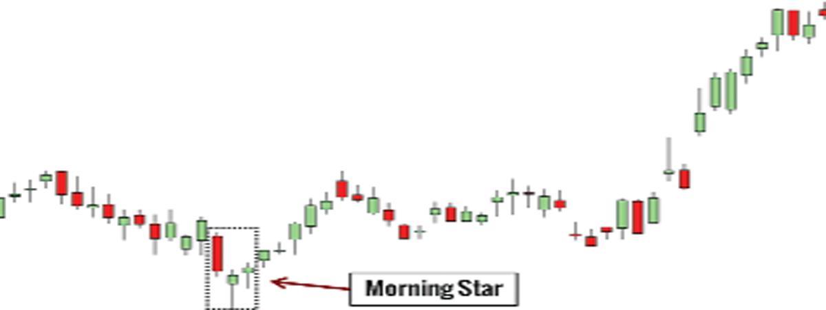 Understanding morning star